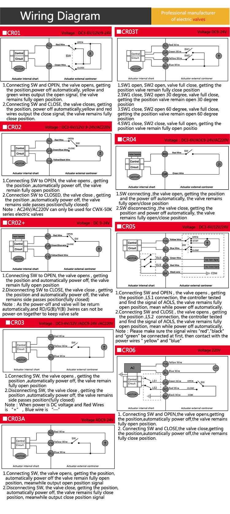 3way Dn25 Ac24v 3 Way Water Solenoid Valve 110v Auto Shut Off Wiring Diagram 1 2