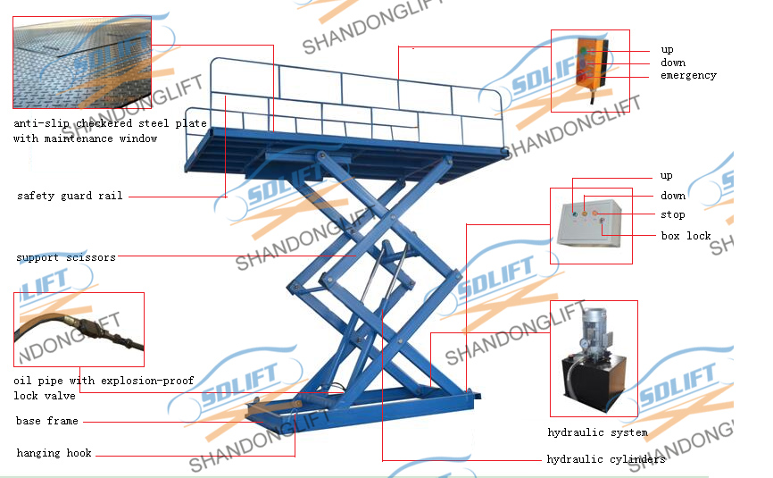 3m 3t Motor Start Hydraulic Scissors Car Lift/car Scissor Lift Platform -  Buy Motor Hydraulic Lifting,Scissor Lift Platform,Hydraulic Scissors Lift