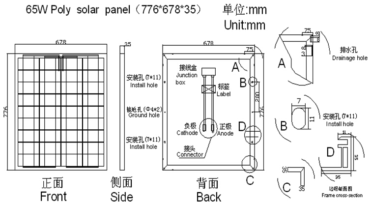 China Suppliers Grade A B C Soalr Panel Factory Price 65w