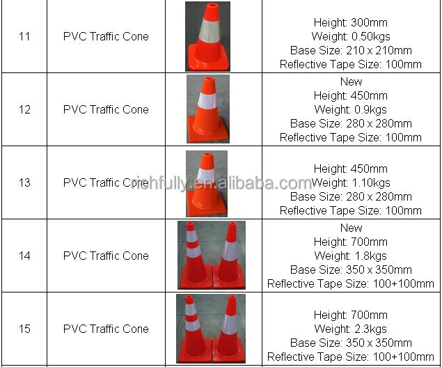 Good Price Colored Used Traffic Cones For Sale Buy Used