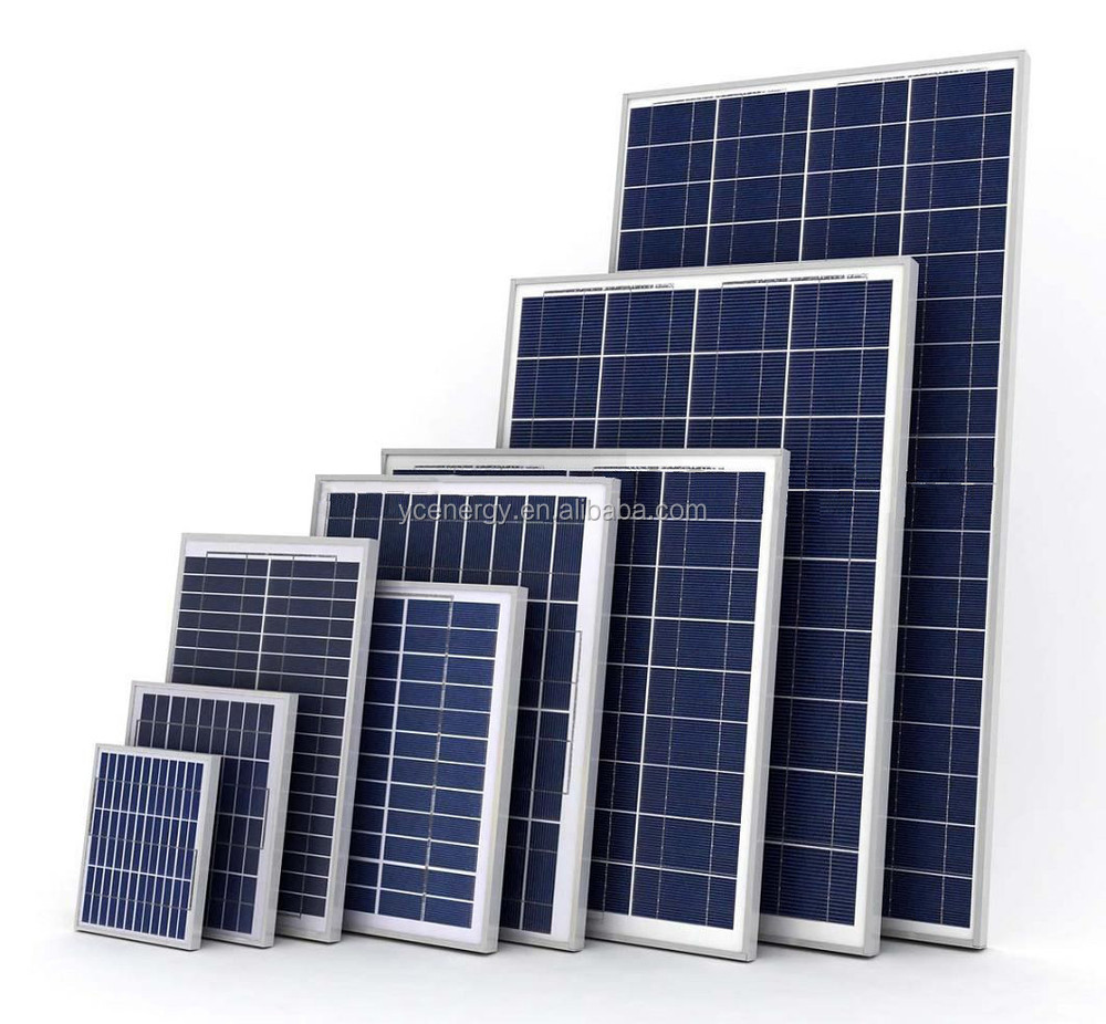 Solar Products Distributor Demand China Manufacturer Supply 75w ...