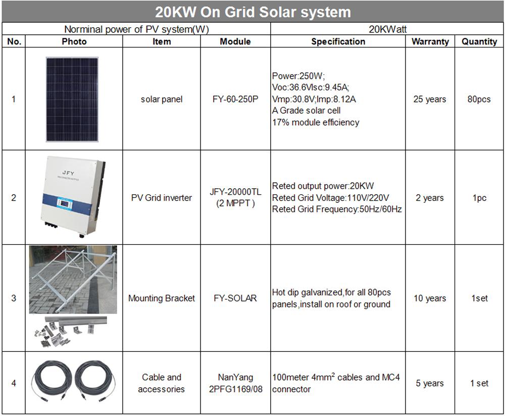20kw Grid Tie Solar System Price Buy On Grid Solar