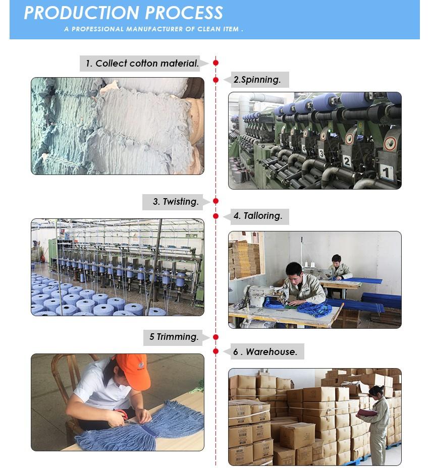 China Piso Lavável Durável Algodão Dust Mop Recarga Cabeças