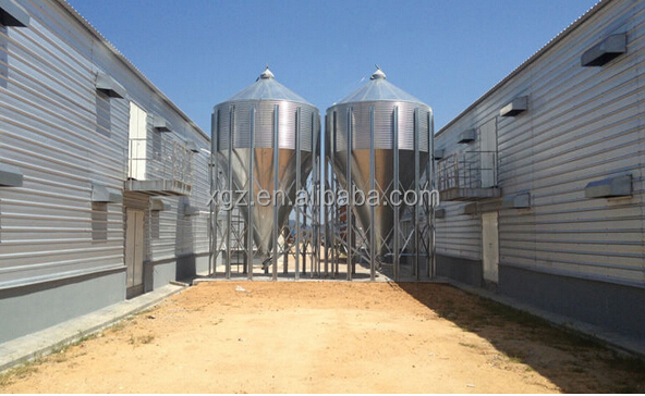 Hot sale prefabricated types of poultry house