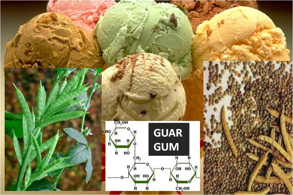 Guar Gum (Orgin:Pakistan)