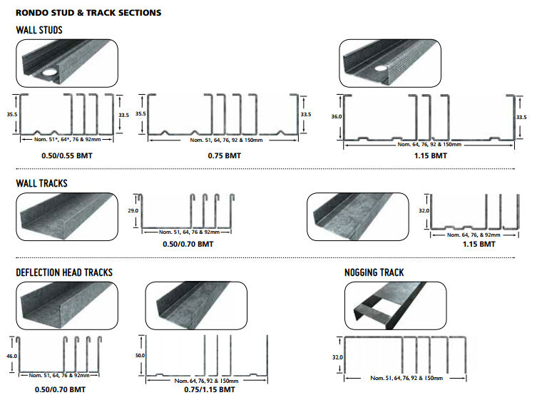Popular type metal framing system light keel drywall U track roll forming machine