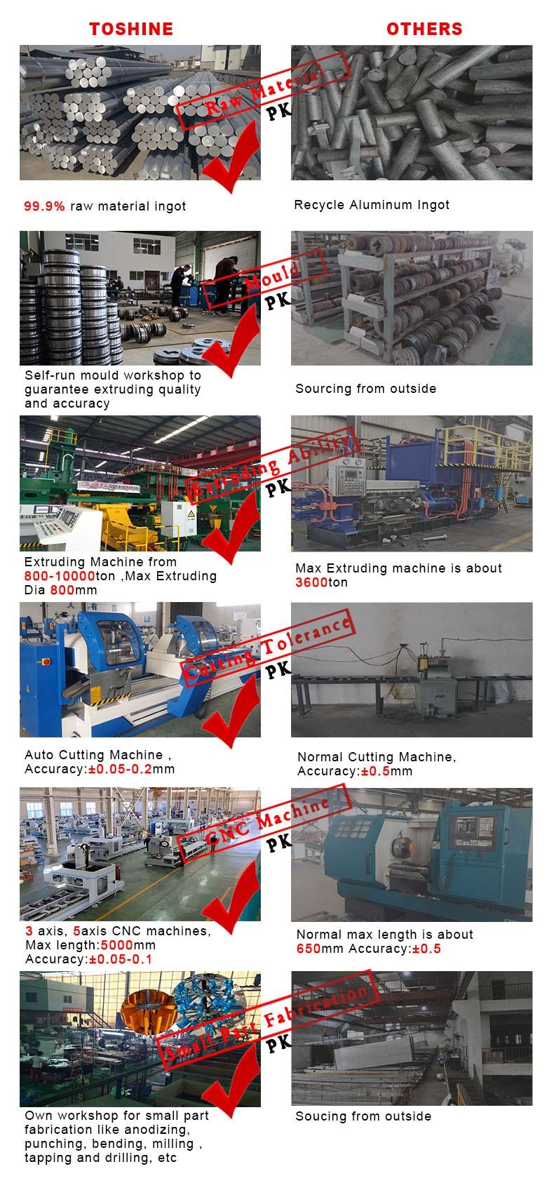 Electrophoresis 6063 T6 Anodized Aluminium Profile ISO9001 Certification