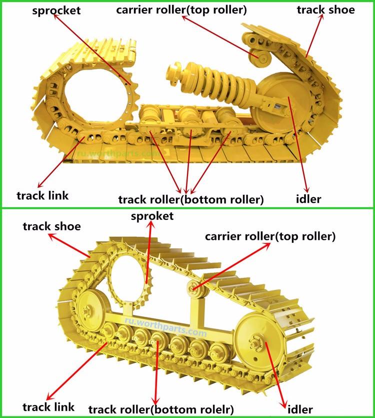 Lawn Tractor Dozer Tracks Conversion : Rubber track conversion system kit for tractor truck