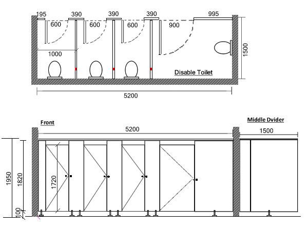 Minimum Toilet Stall Door Width Bedroom and Living Room Image