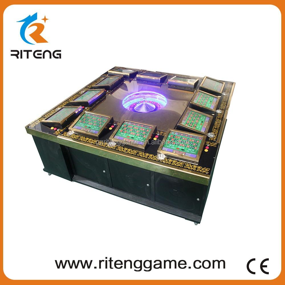 Игры сенсорные азартные игровые аппараты рф