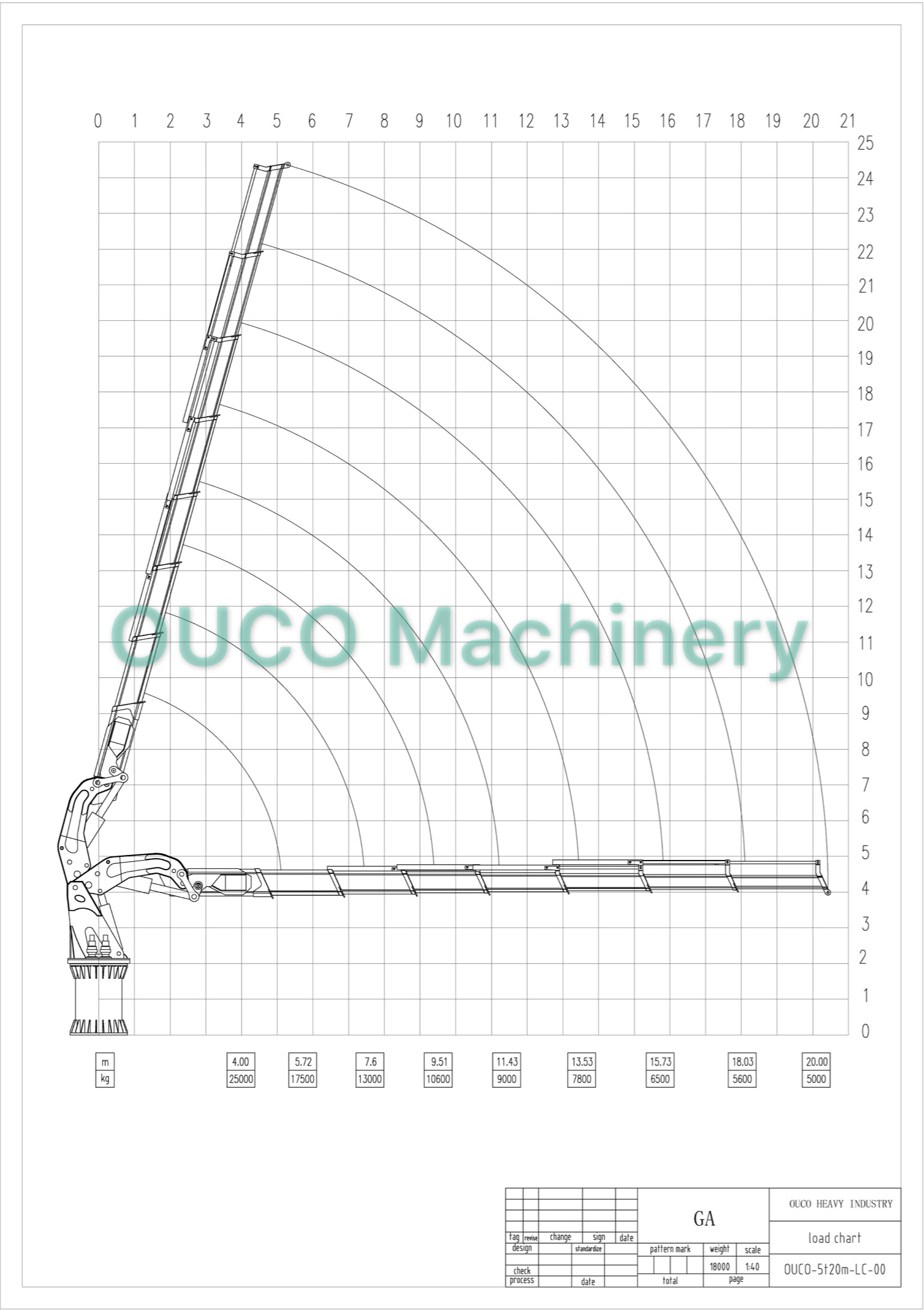 OUCO Marine crane 5T20M folding boom crane