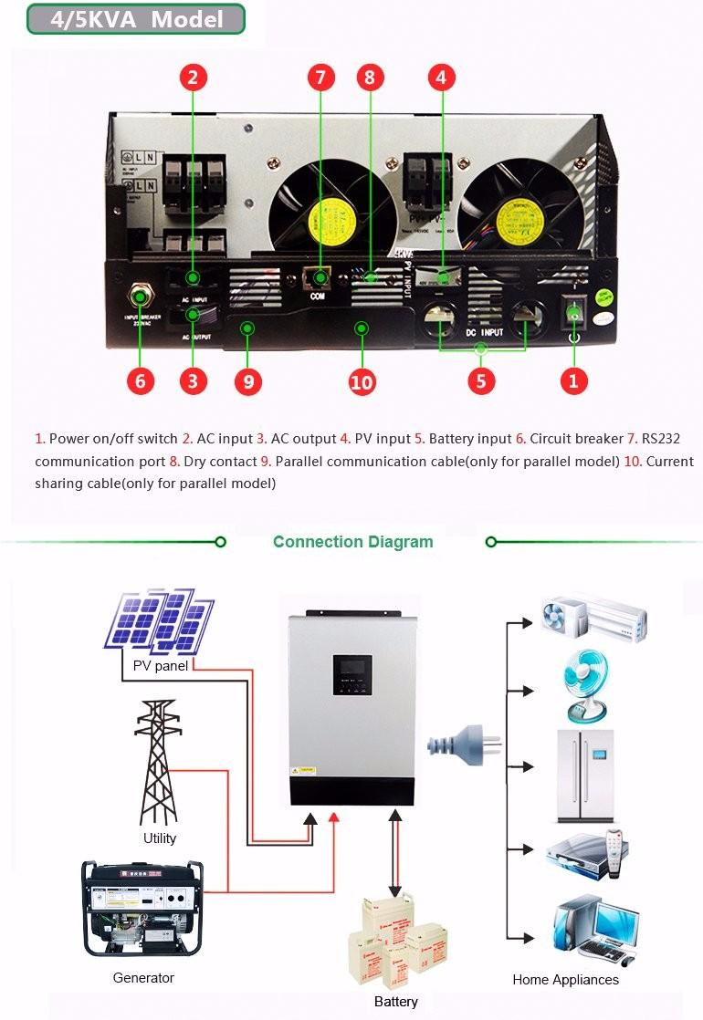 3000va 2400w 220vac 24vdc 50hz 3kva Solar Hybrid Inverter