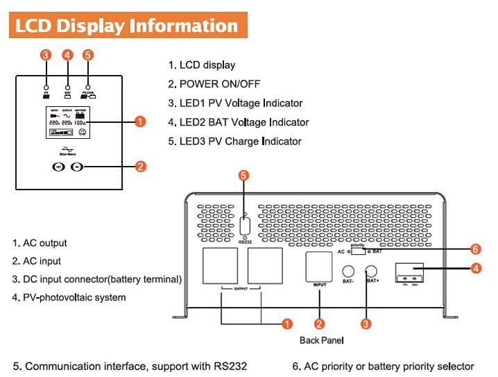 Factory Price 1000w Solar Circuit Diagram Off Grid Hybrid Micro