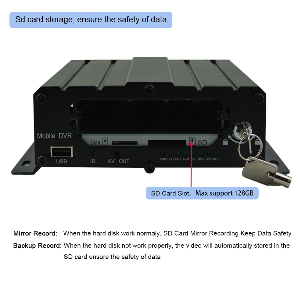 China supplier vehicle mini dvr 4 Channel 720P Ahd Hard Disk 3G 4G GPS Wifi Vehicle car DVR