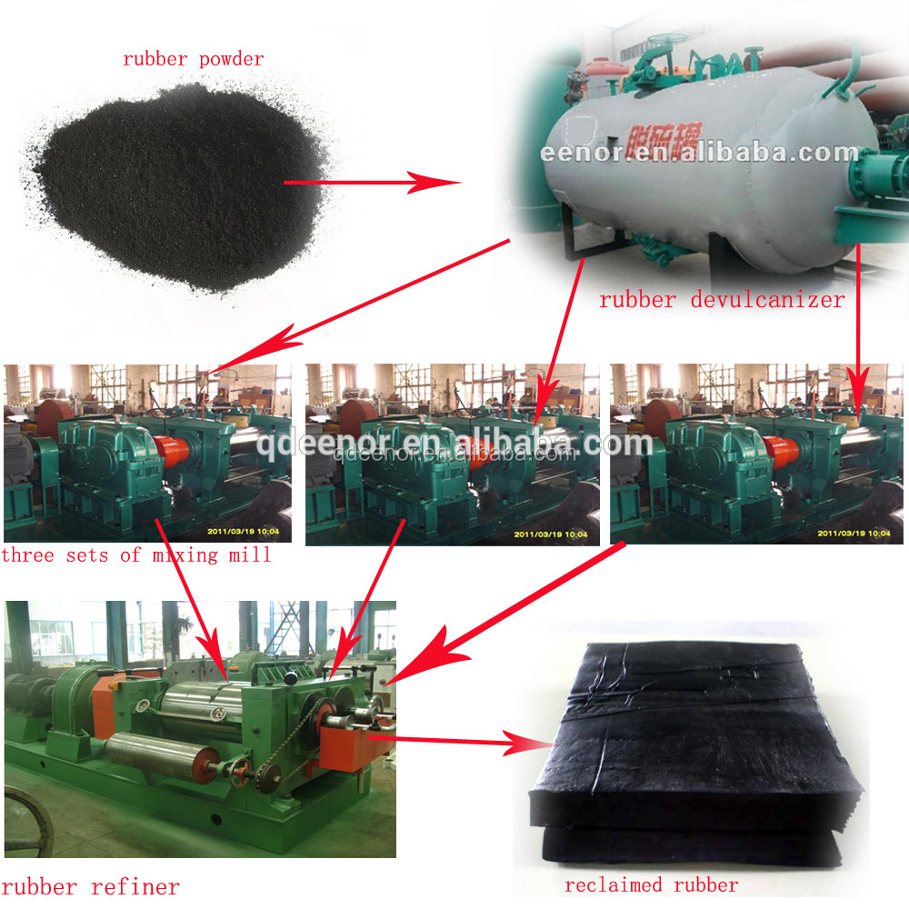 Waste Tire Recycling Equipment/reclaimed Rubber Sheet Producing ...