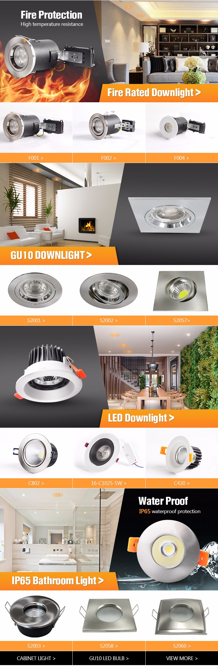 Promotional Bs476-21 Fire Rated Ip65 Led Surface Mounted Downlight ...