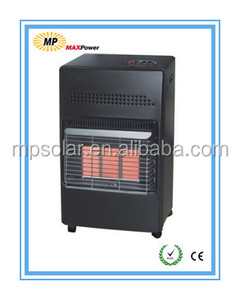 Portable rinnai gas heater with CE certification