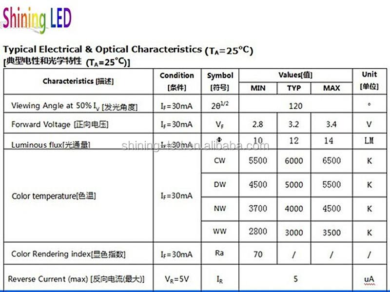 China wholesales t10 24led 3014 smd led datasheet t10 w5w auto led.
