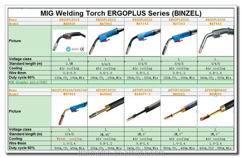 Trafimet Water C0oled Mig Welding Torch Binzel Mb401kd