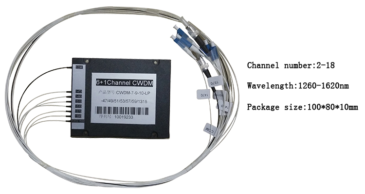 4 channel 8 channel 16 channel CWDM MUX DEMUX modules