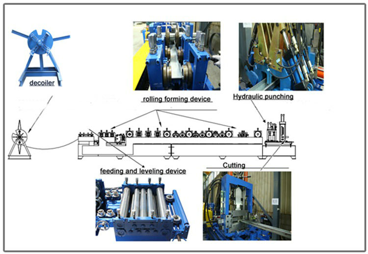 Z truss roll forming machine z purlin roll forming machine