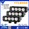 led light bar, 40w led offroad light bar, Double row 4D led light bar wholesale for atv 4x4 automobile