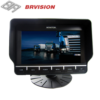 Brvision 360 Bird Eye View Car Camera Around View Monitoring System