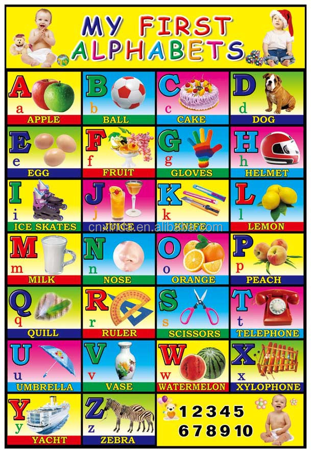 Newest Kids Education Poster Of My First Abc For School ...