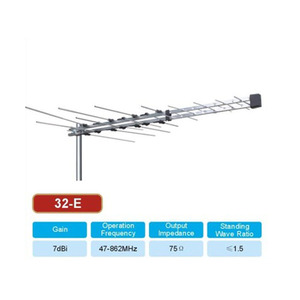 China Many Channels Dvb-T Hdtv Antena Digital Tv Antenna Outdoor 24-EX