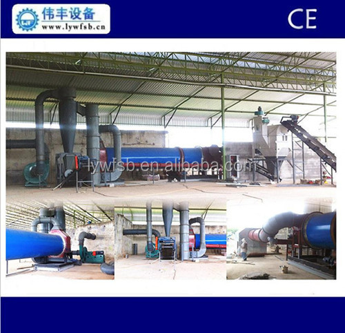 CE Certificated Paulownia hybrid <strong>Pellet</strong> Processing Production Line built in Thailand, Vietnam and Indonesia