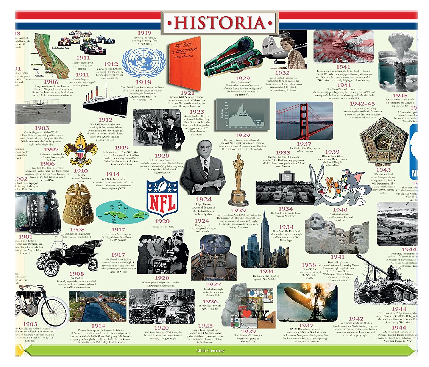 an introduction to the history of the 1800s in the united states 1933 also saw the introduction of it uses material from the wikipedia article history of baseball in the united states history baseball in the united states.