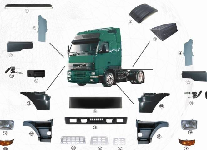 Volvo Truck Parts >> Volvo Truck Parts Buy Volvo Truck Parts Product On Alibaba Com