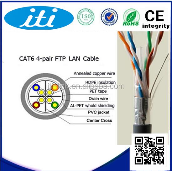 Precios de bajo coste gato 6 gato 5 ftp utp ethernet cable for Cable ethernet precio