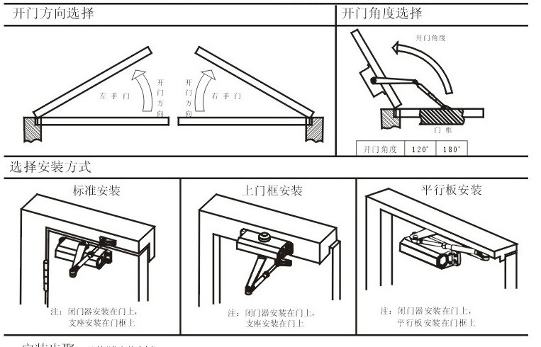 Hydraulic Arm Door Detail : Aluminum hydraulic sliding door closer parallel arm
