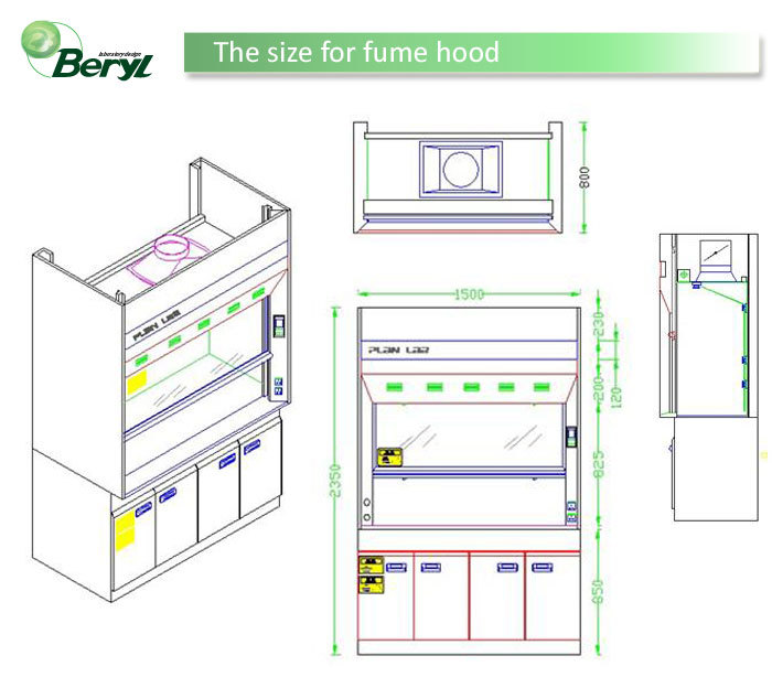 fume hood and the safety it provides to prevent chemical related accidents Do not use a hood for any function it was not designed for: such as perchloric acid, radioisotopes, etc the generation of perchloric acid vapors requires specially designed fume hoods with wash-down systems wear protective equipment fume hoods do not prevent accidents or chemical splashes close sash when finished or not in use.