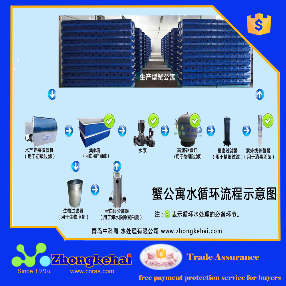 Crab House,Indoor Stereo Breeding Aquatic Products Equipment