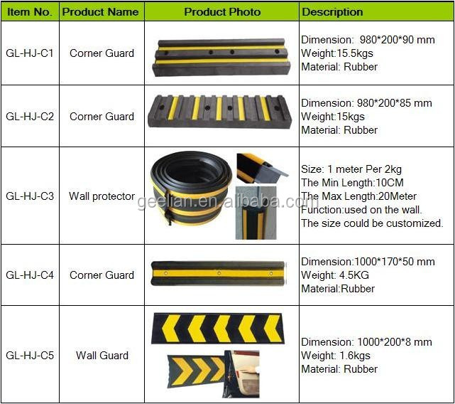 Parking Garage Wall Protection Rubber Bumper Guard Buy
