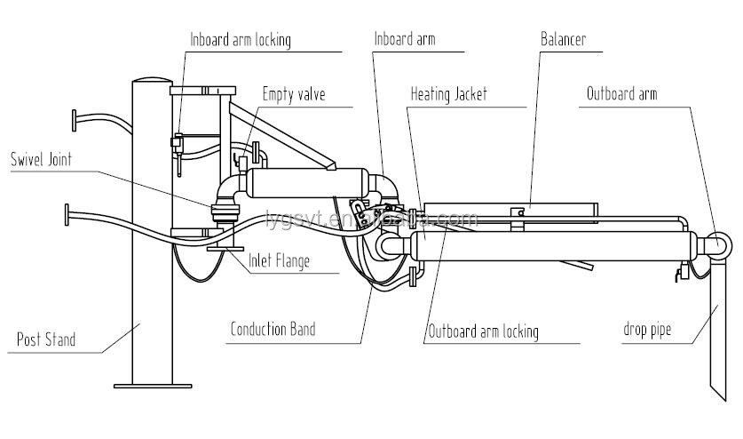 Heat Tracing Loading Arm With Steam Jacket Pipe Buy Heat
