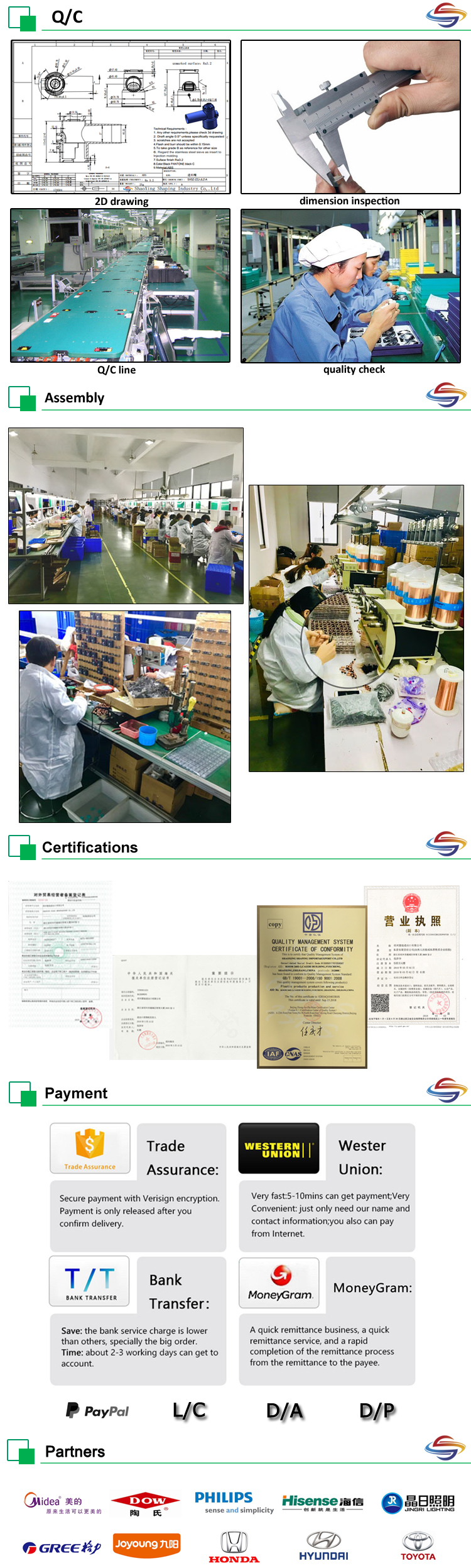 Haute Précision Machine de Moulage Par Injection Pièces De Rechange pour la maison et pièces industrielles