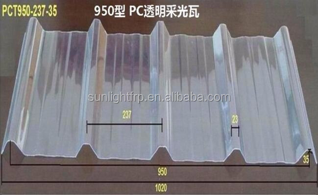 Plastic Roof Panels, Plastic Roof Panels Suppliers And Manufacturers At  Alibaba.com
