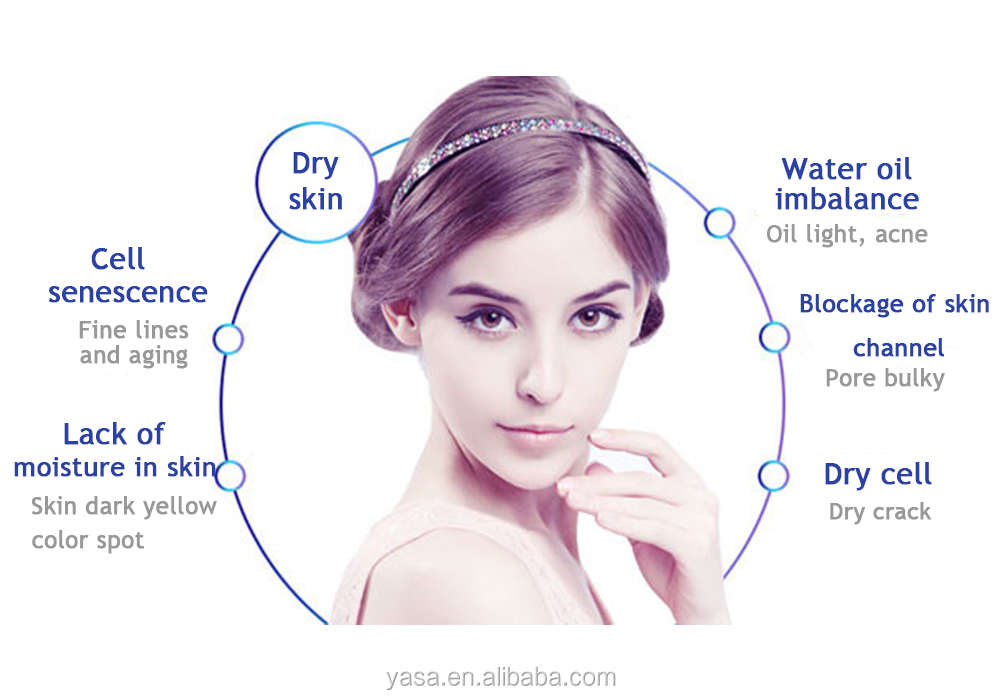 Best-selling sing 2019 sub-q hyaluronic acid dermal filler products  hyaluronic acid Joint injection, View pure hyaluronic acid, Ocean Star,  Ocean Star