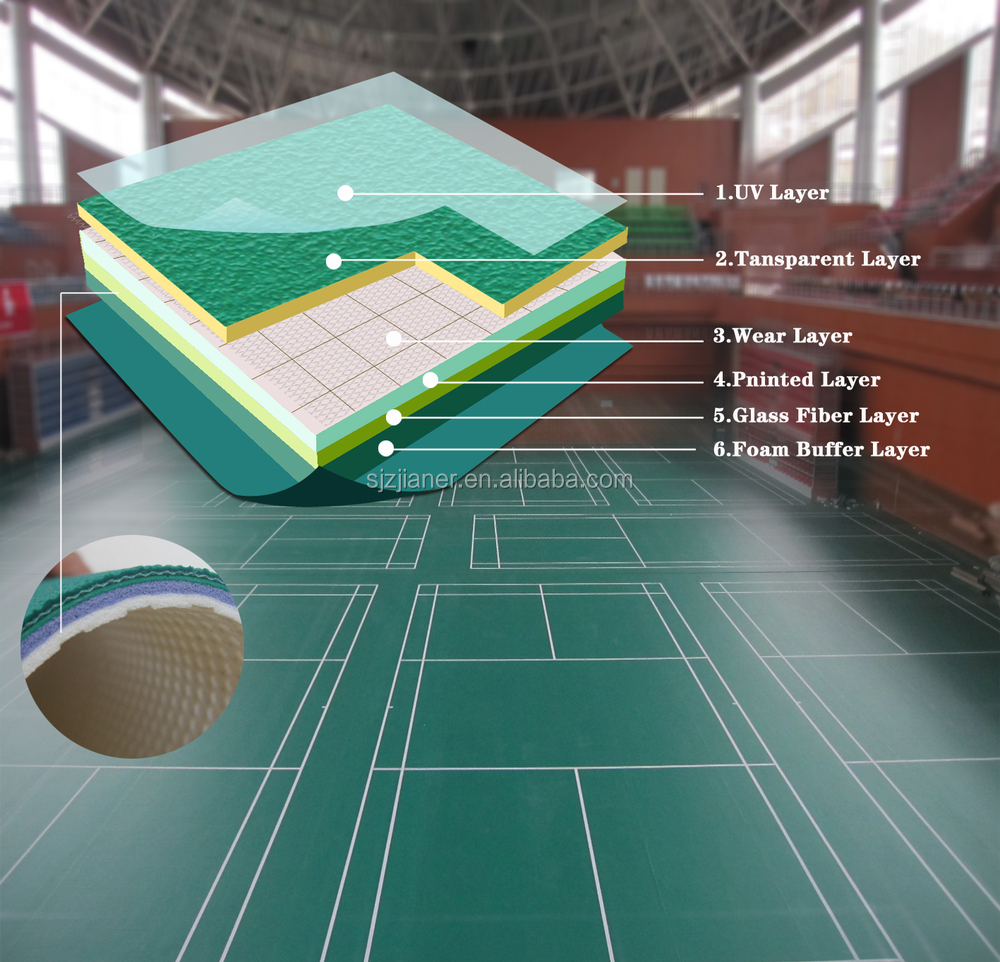 Taraflex sports flooring philippines carpet review for Parquet pvc gerflor