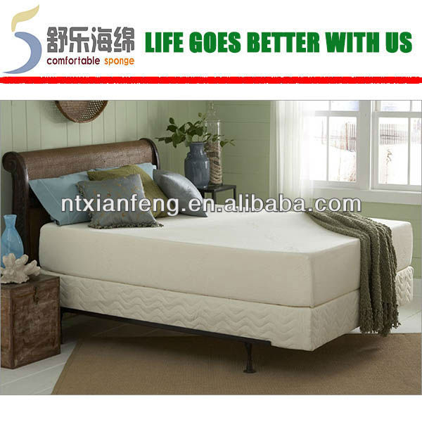 Soft Hospital Bed Mattress Toppers - Buy Air Bed Mattress Topper,Massage Mattress  Topper,Memory Foam Mattress Topper Product on Alibaba.com - Soft Hospital Bed Mattress Toppers - Buy Air Bed Mattress Topper