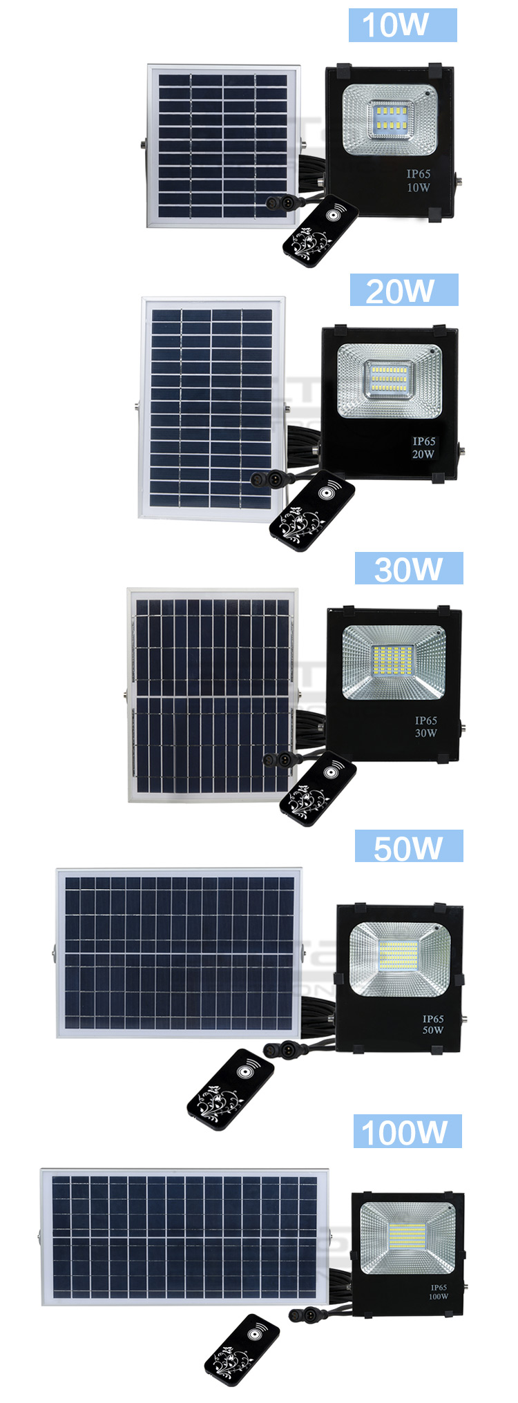 New product 10 20 30 50 100 watt motion sensor outdoor ip65 waterproof marine led solar flood lights