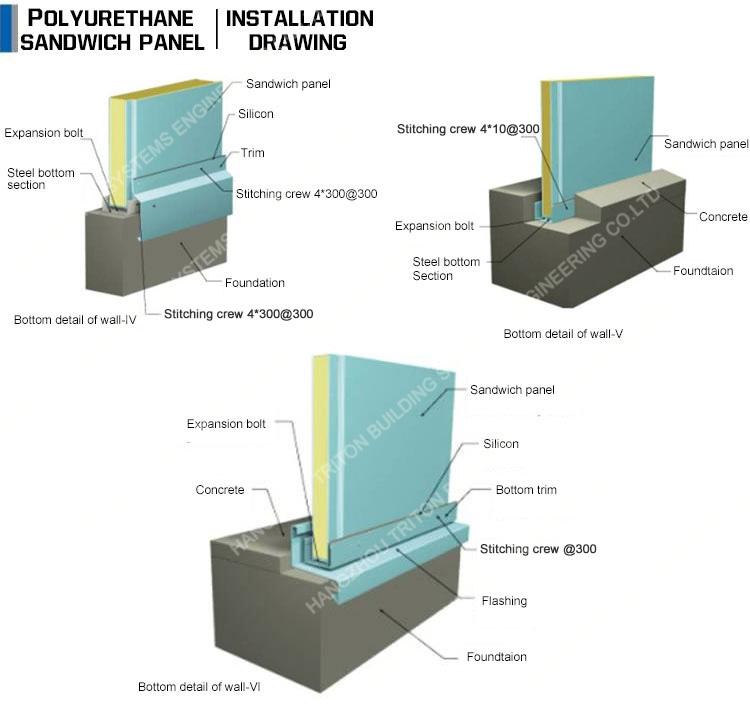 Polyurethane Wall Sandwich Panel/eps Sandwich Panel/roof Sandwich ...polyurethane wall sandwich panel/eps sandwich panel/roof sandwich panel