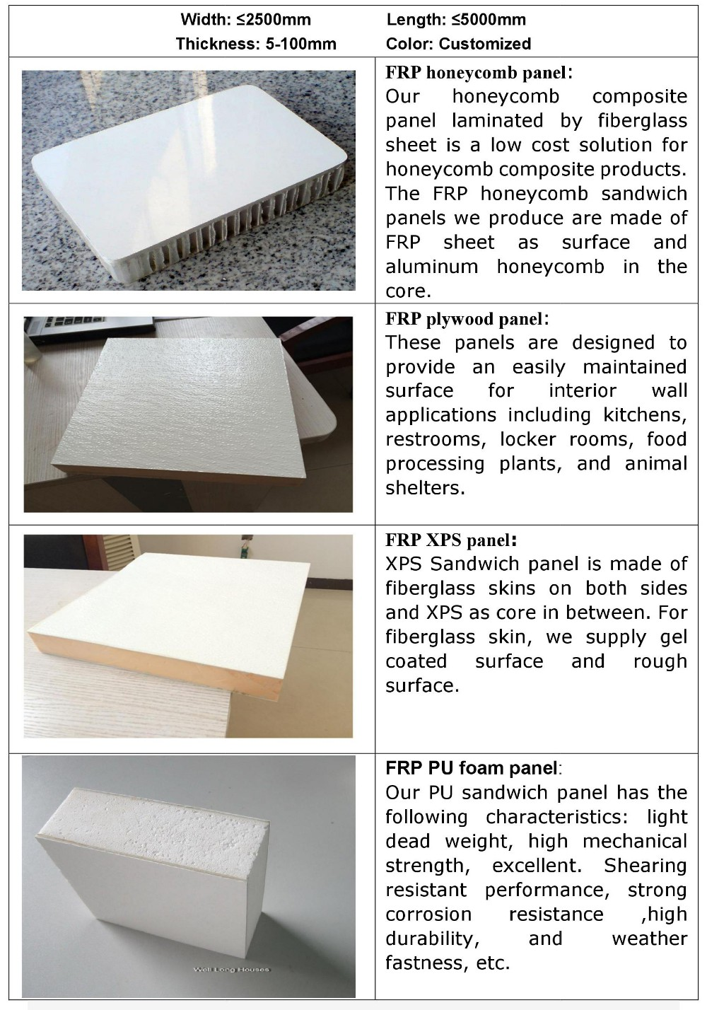 Sandwich Panels Types : No delaminating and peeling off frp wall panels sandwich