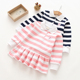 Fall season round collar girls dresses with stripe printing