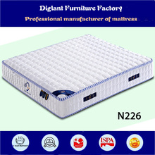 Euro bamboo pillow top pocket spring mattress