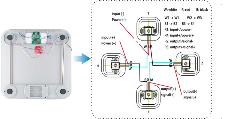 How To Use Load Cell And Hx711 Amplifier