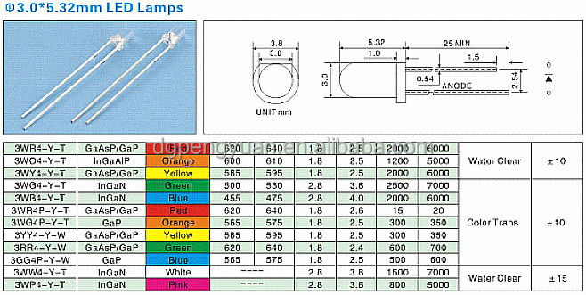 395-410nm 5mm 3mm 8mm High Intensity Uv Led 3.0-3.4v ( Round/oval ...